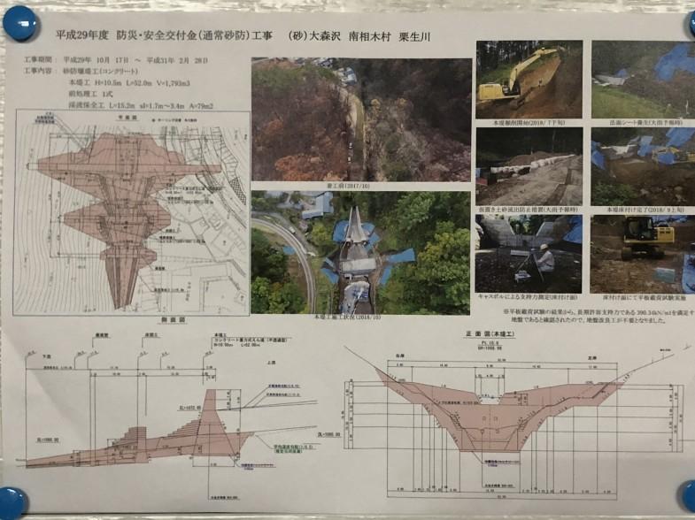 土砂崩壊災害防止対策研究会4